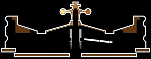 輪盤側面構造解析